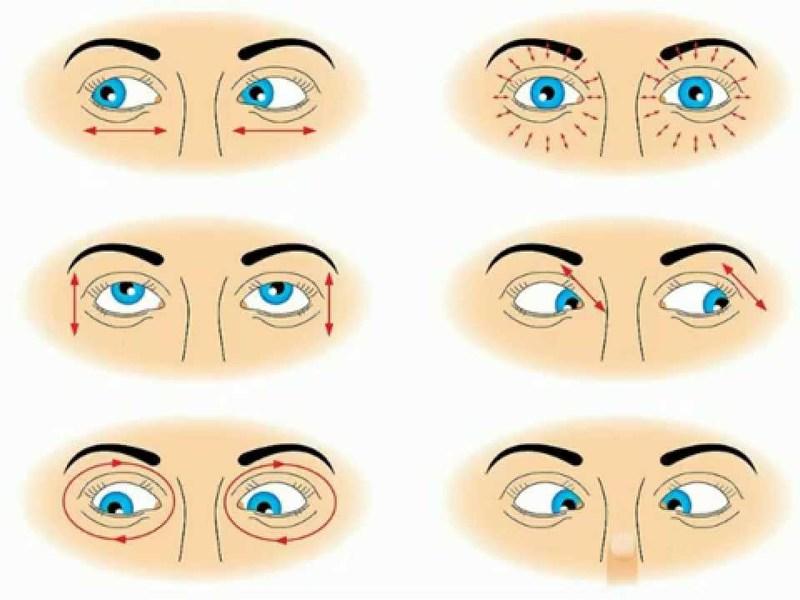 Ежедневно делать зарядку для глаз
